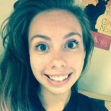 Carly - Profil Użytkownika