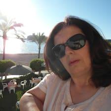 Profilo utente di Maria De Fatima Fonseca