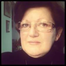 Ivanka User Profile