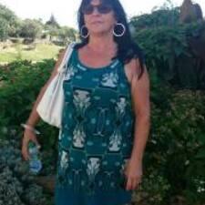 Profil utilisateur de Rodica