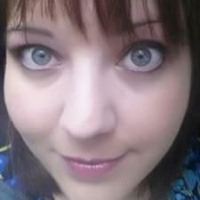 Brandy felhasználói profilja