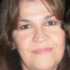 Profil korisnika Alba Elizabeth