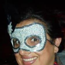 Mrs.Vaishali User Profile