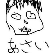 Hirohito User Profile