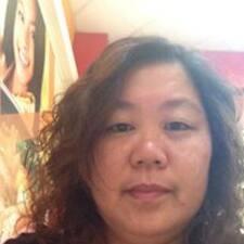 Sally Loiw - Profil Użytkownika