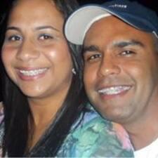 Aubericio User Profile
