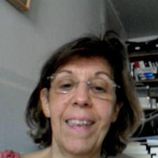 Ghislaine - Uživatelský profil