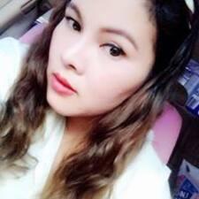 Thanchanit felhasználói profilja