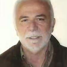 Umberto - Profil Użytkownika