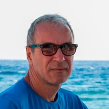 Profil utilisateur de Manolis