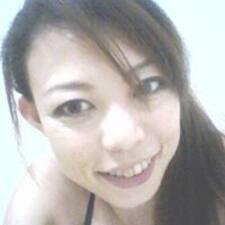 Motohara - Profil Użytkownika