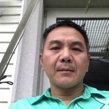 Shangzhuo User Profile