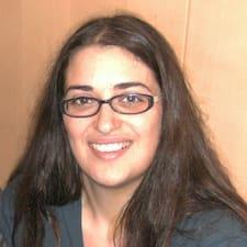 Rima - Profil Użytkownika