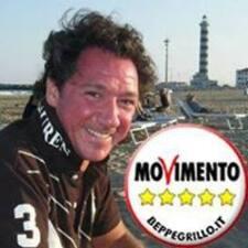 Carniato User Profile