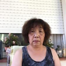 Profil korisnika ちえ子