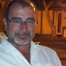Användarprofil för Juan Antonio