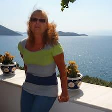 Användarprofil för Анжела Anjela