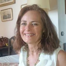 Mª Luisa User Profile