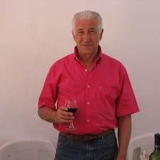Ruben Abel felhasználói profilja