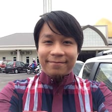 Mohd Hafiz - Profil Użytkownika