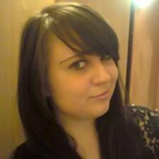 Profil korisnika Nikky