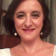M Pilar User Profile