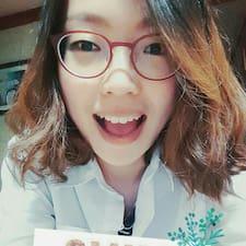 Juhyun - Profil Użytkownika