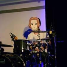 Takumi - Profil Użytkownika