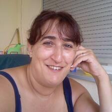 Ida - Uživatelský profil
