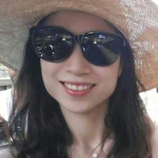 Profil utilisateur de Jungyeon