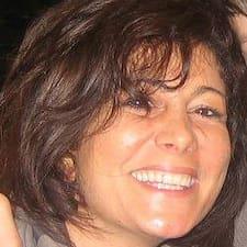 Ayfer User Profile