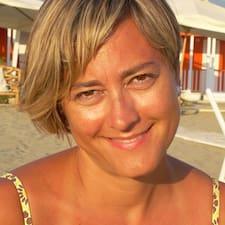 Raimonda felhasználói profilja