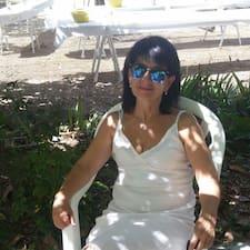 Henkilön Francisca käyttäjäprofiili