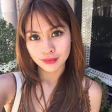 Profil korisnika Mariah Selizz
