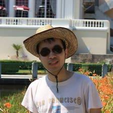 Phuong - Profil Użytkownika