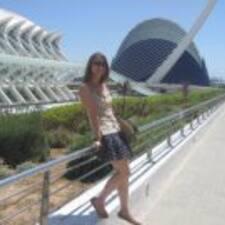 Profil utilisateur de Sandrina