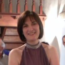 Profil korisnika Marijosé