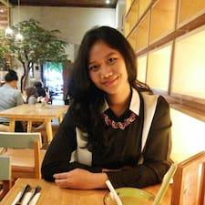 Rizkita Khansa User Profile