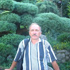 Markiian User Profile