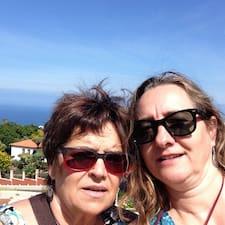 Nutzerprofil von María  Dolores