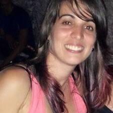 Lili Y Luis User Profile