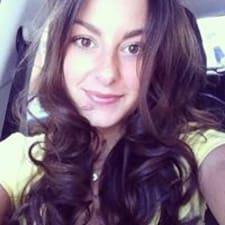 Profil utilisateur de Suzon