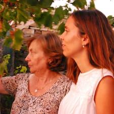 Profil Pengguna Maria José