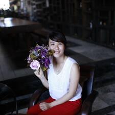 Huynh - Profil Użytkownika