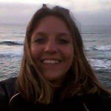 Profil utilisateur de Aurégan