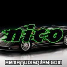 Nickoo User Profile