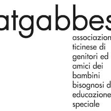 Perfil de usuario de Atgabbes
