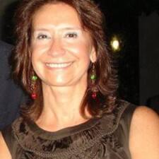 Profil korisnika Maria Manuel