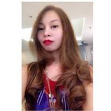 Profil utilisateur de Jandra