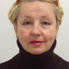 Jirina User Profile